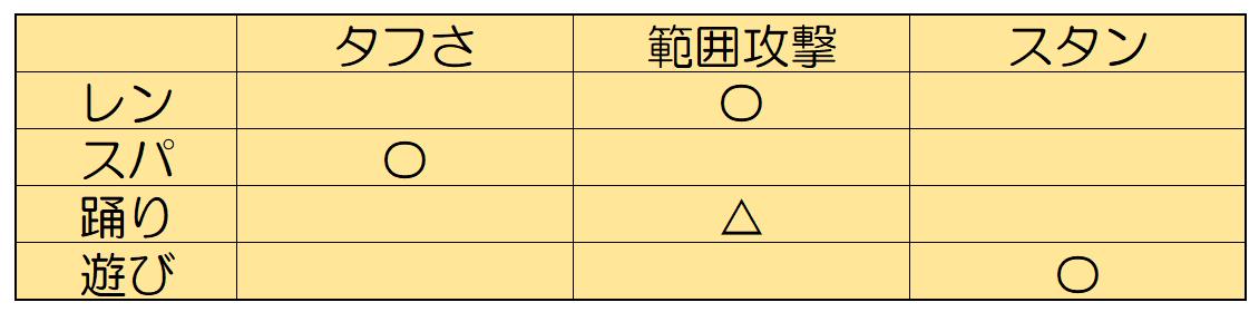 f:id:ikossa:20190816230259p:plain