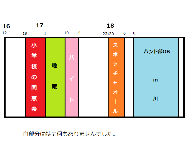 f:id:ikoyarap:20130819224903p:plain