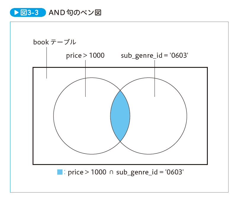 f:id:iktakahiro:20180416233438p:plain:w300