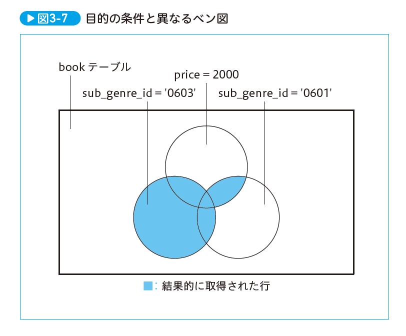 f:id:iktakahiro:20180416233455p:plain:w300