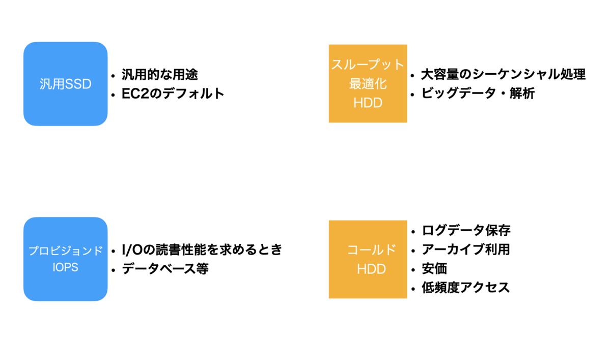 f:id:iku8:20201020222437p:plain