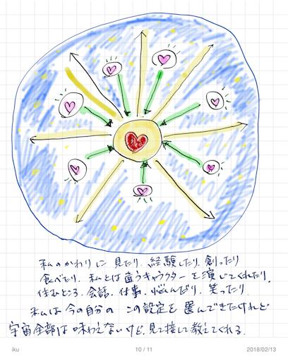 f:id:ikuko-0307:20180213170117p:image