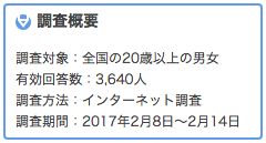 f:id:ikukyusensei:20170404080945p:plain