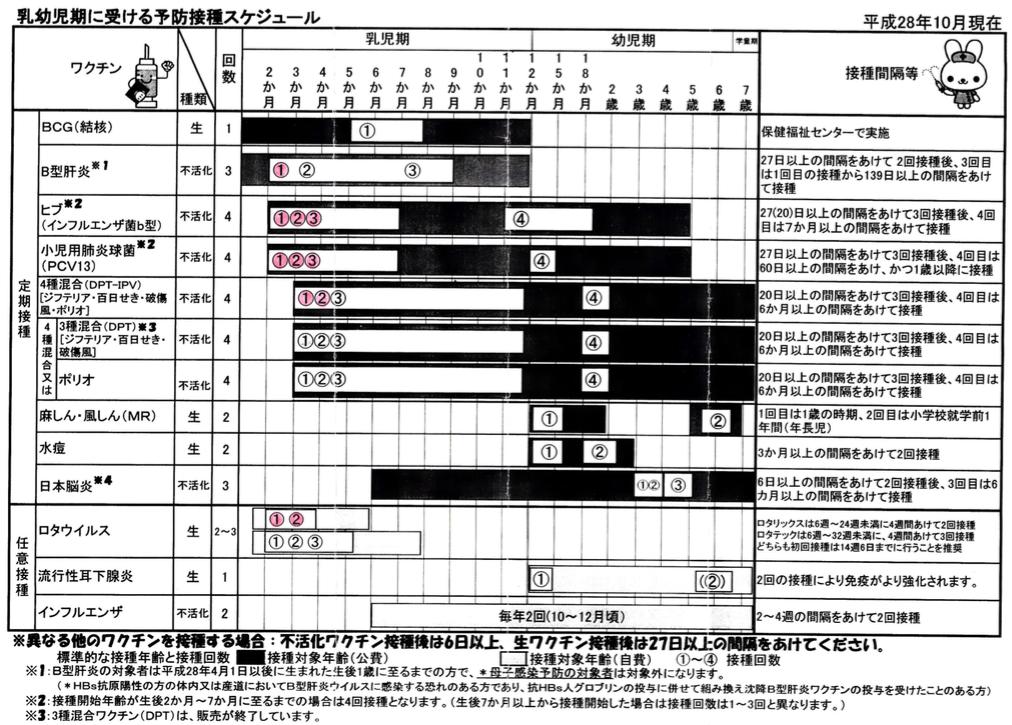 f:id:ikukyusensei:20170426215754p:plain