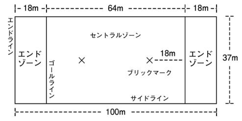 f:id:ikukyusensei:20170722212849p:plain