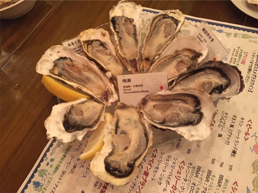 f:id:ikurasukisuki:20161204231034j:image
