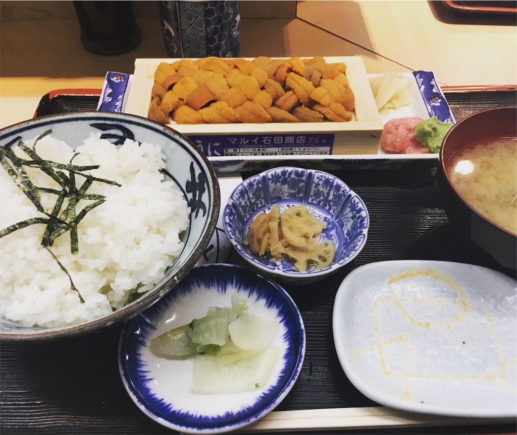 f:id:ikurasukisuki:20170412183944j:image