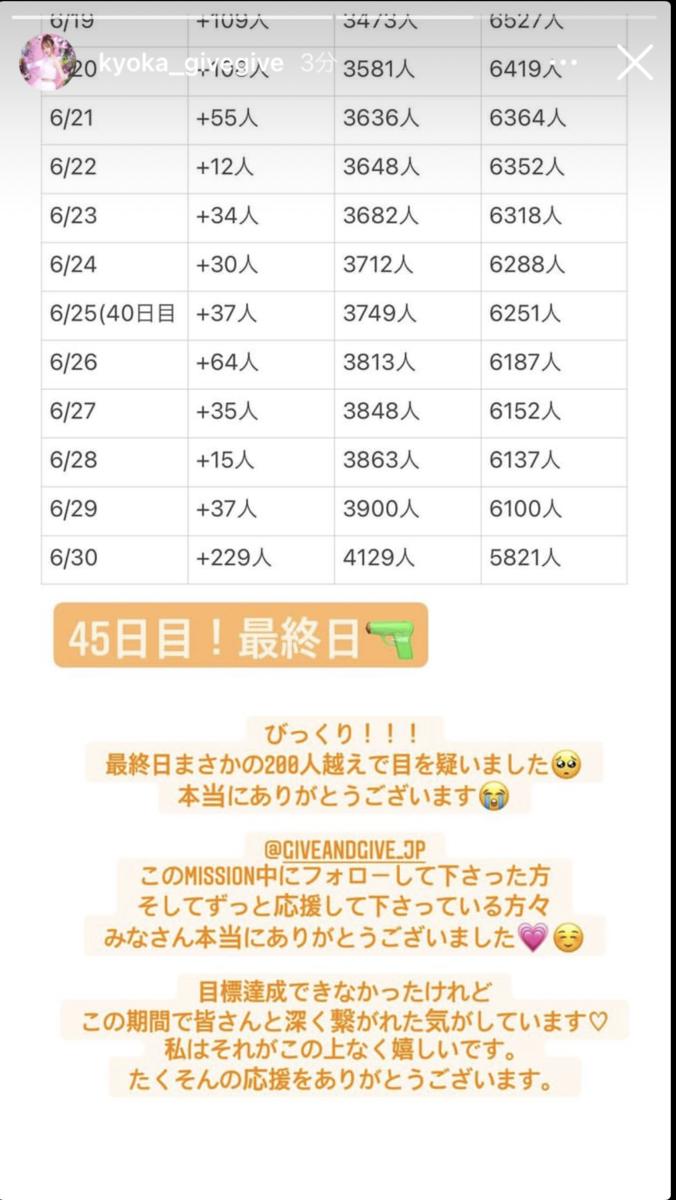 f:id:ikutosu:20210701174934p:plain