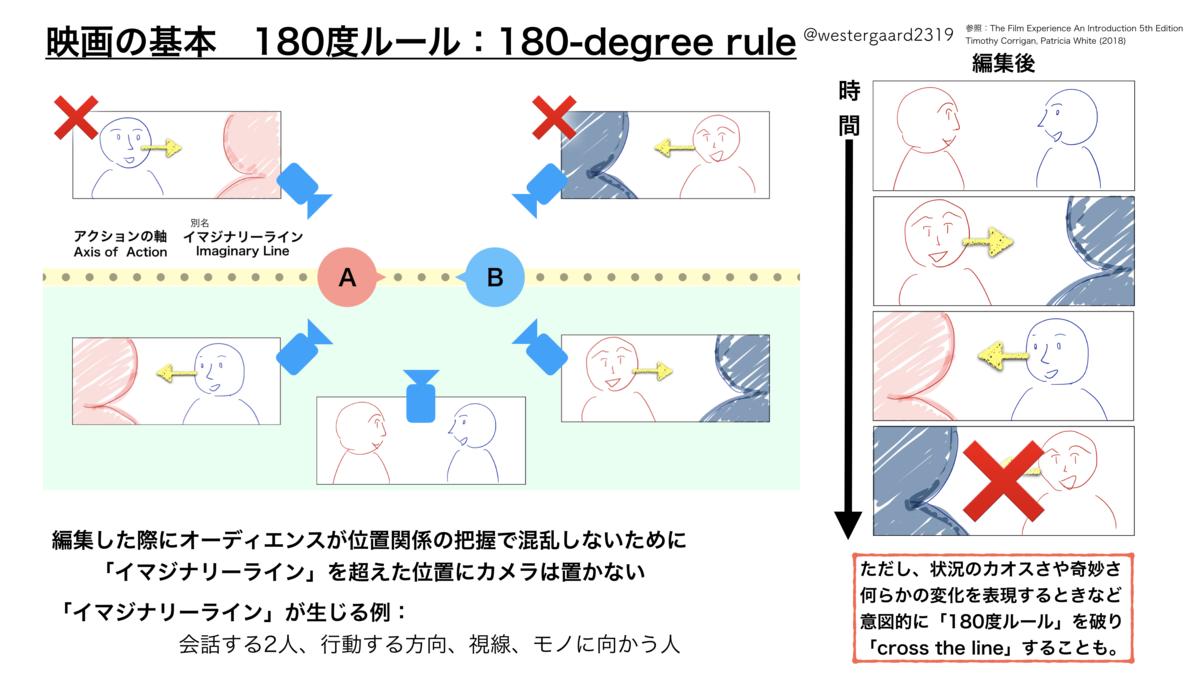 f:id:ikyosuke203:20190822180331p:plain