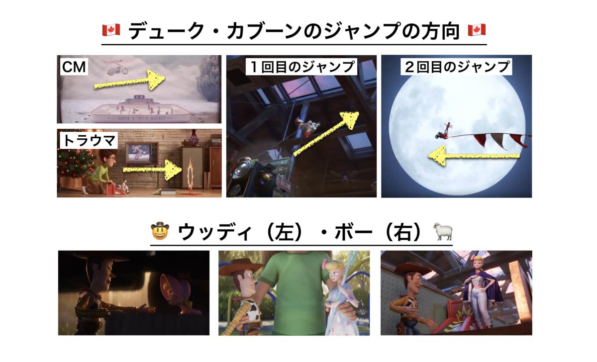 f:id:ikyosuke203:20190822182804p:plain