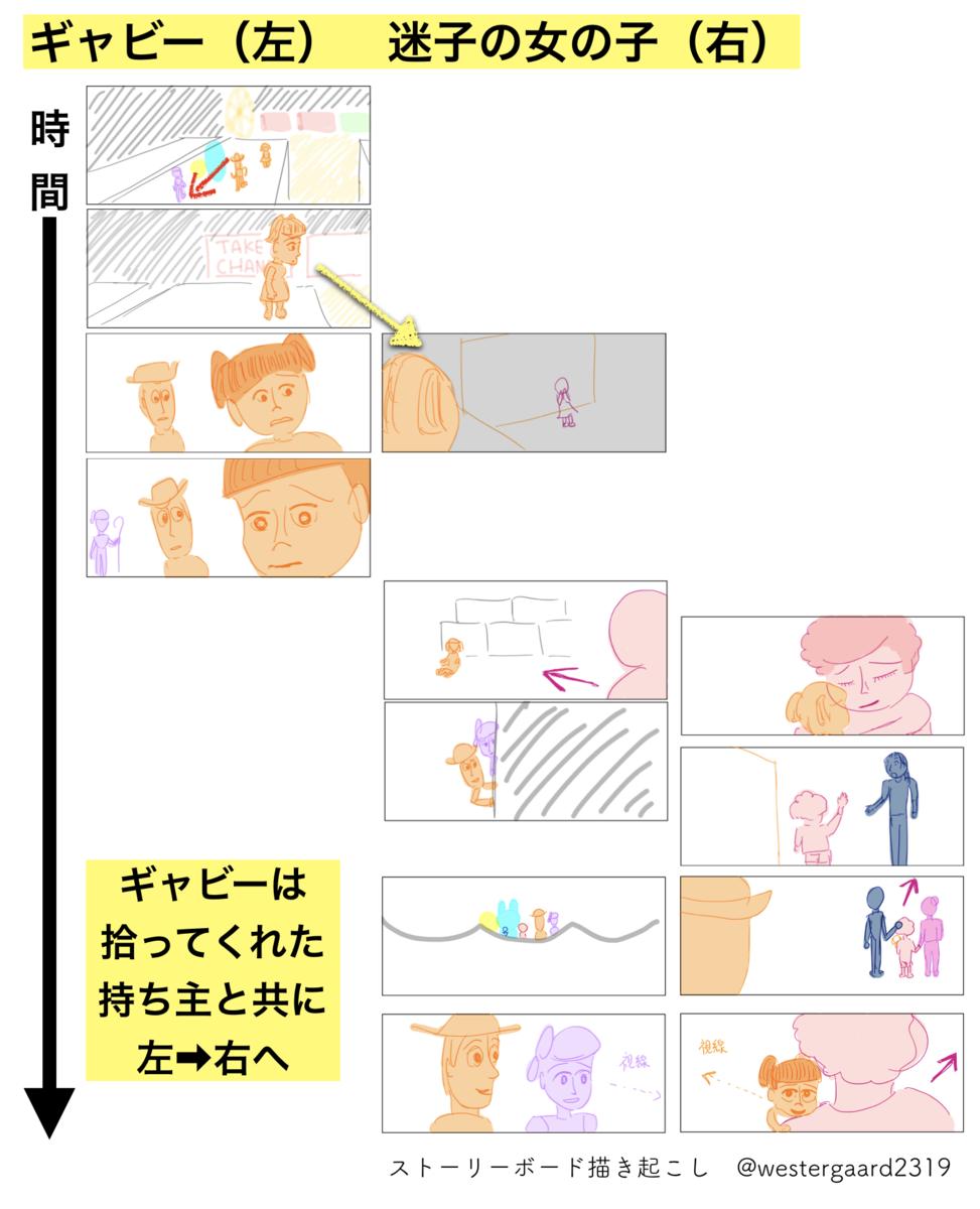 f:id:ikyosuke203:20190823171435p:plain
