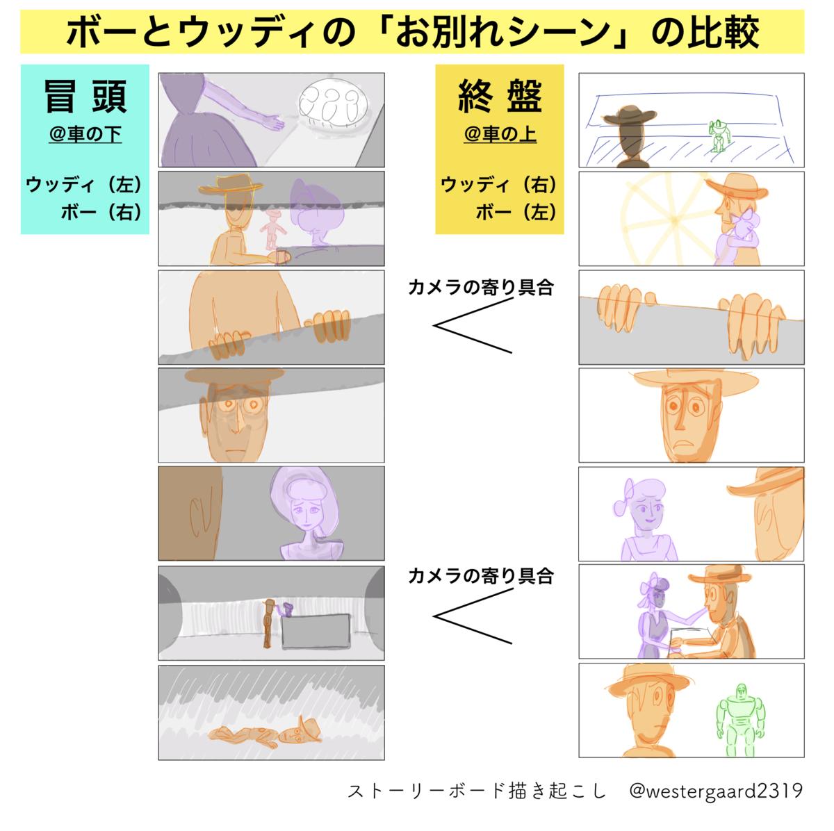 f:id:ikyosuke203:20190823171700p:plain