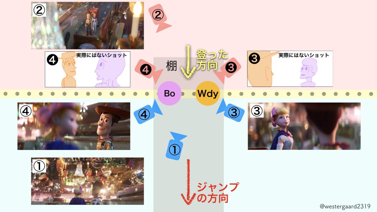 f:id:ikyosuke203:20190823171856p:plain