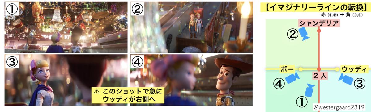 f:id:ikyosuke203:20190823173440p:plain