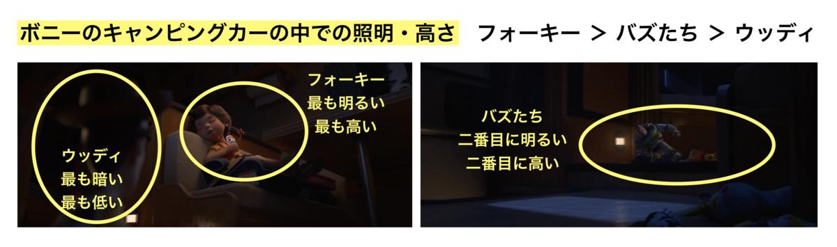 f:id:ikyosuke203:20190823192910p:plain