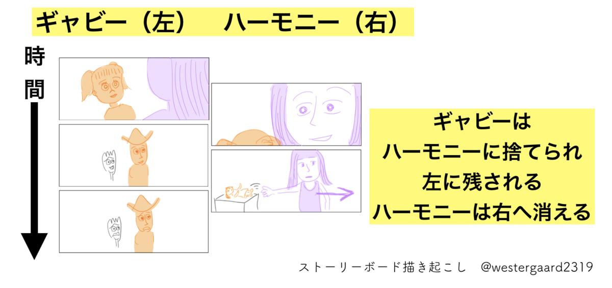 f:id:ikyosuke203:20190823193002p:plain