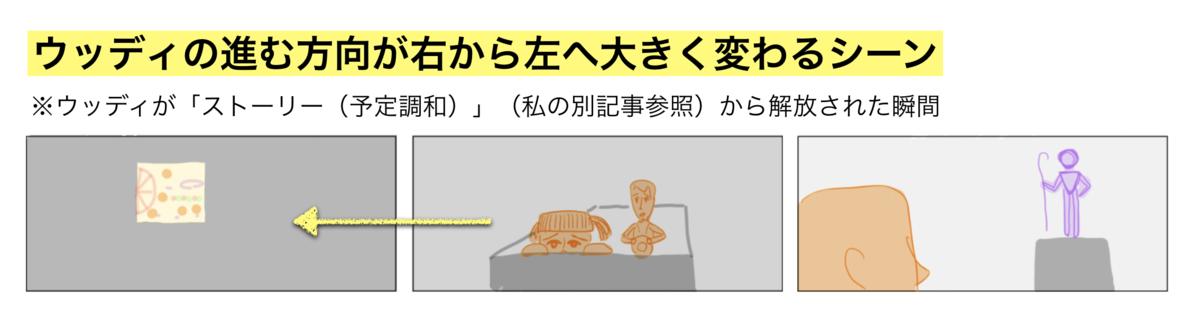 f:id:ikyosuke203:20190823202124p:plain
