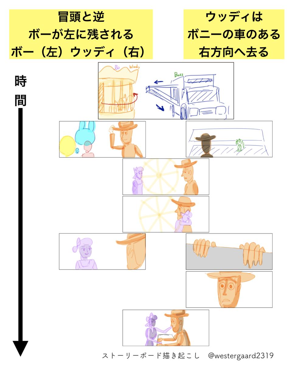 f:id:ikyosuke203:20190824001627p:plain