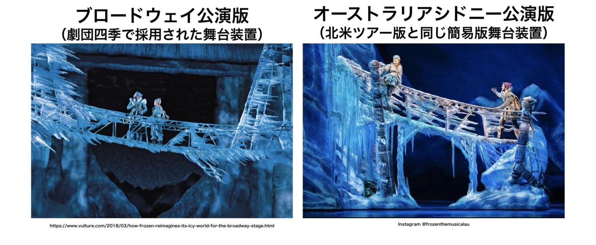 f:id:ikyosuke203:20210701050011p:plain