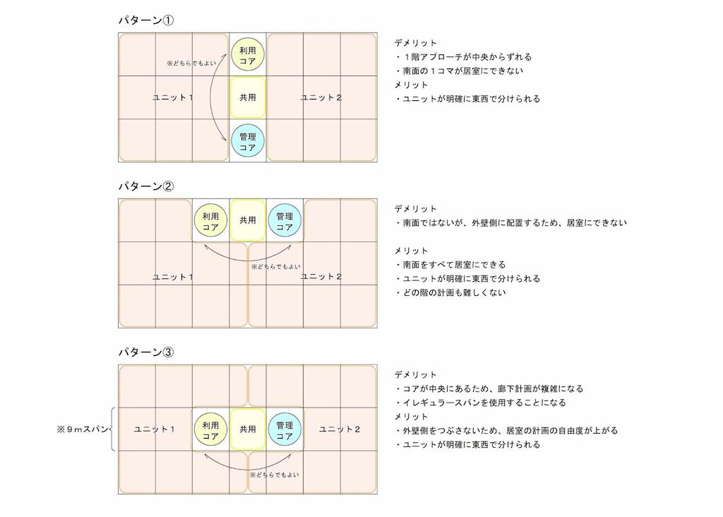 f:id:ikyu-QQQ:20210123172745p:image