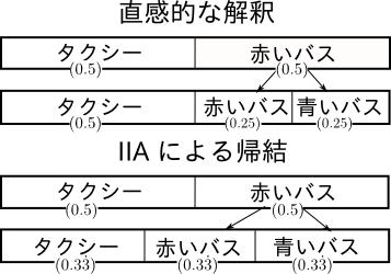 f:id:ill-identified:20140610004213p:plain