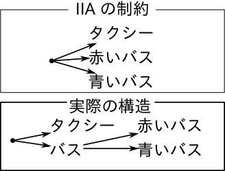 f:id:ill-identified:20140610004311p:plain
