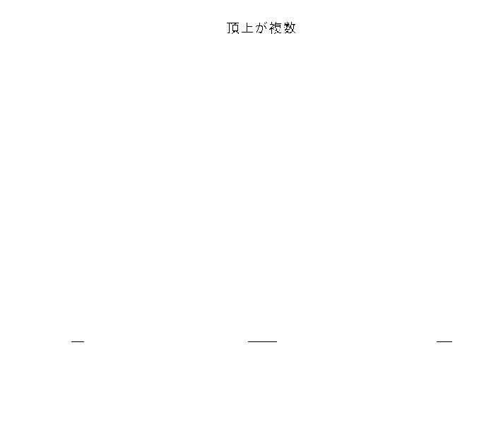 f:id:ill-identified:20170317023648p:plain:w300