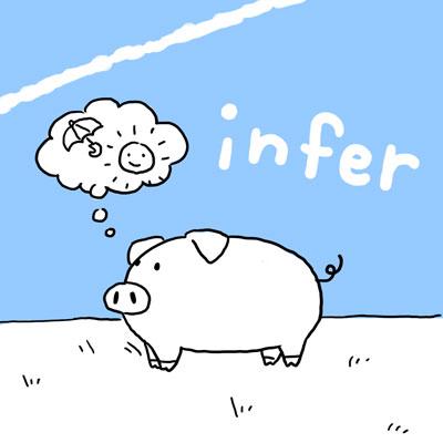 infer 推測 英単語