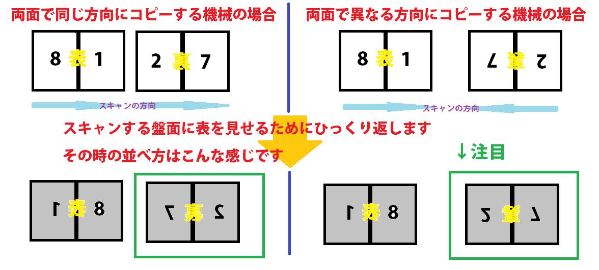f:id:ilyich888:20190407152856p:plain