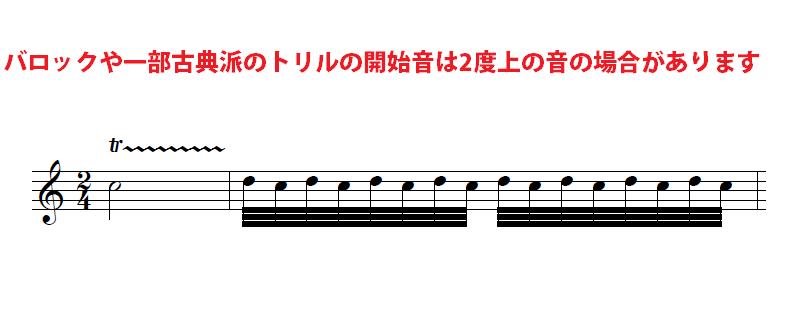 バロックや前期古典派におけるトリルの演奏方法