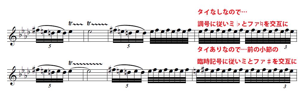 トリルと2度上の音とタイの関係