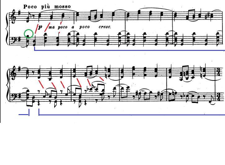 チャイコフスキー舟歌の中間部前半の楽譜と解析結果