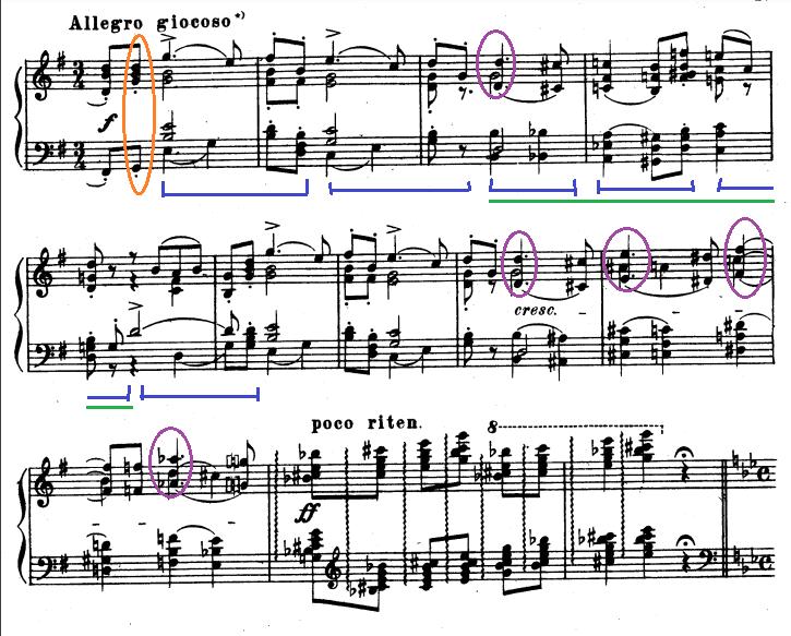 チャイコフスキー舟歌の中間部後半の楽譜と解析結果