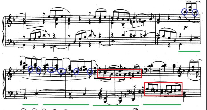 チャイコフスキー舟歌のコーダ前半の楽譜と解析結果
