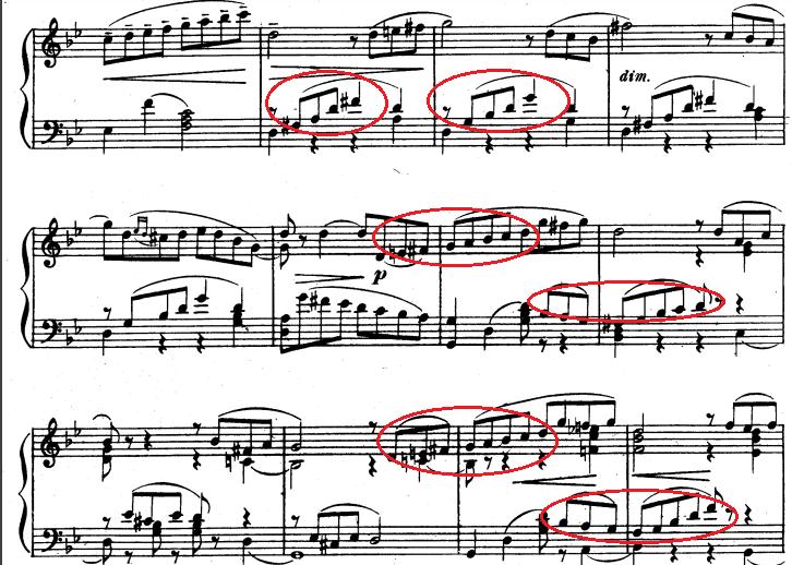 チャイコフスキー舟歌の再現部の楽譜と解析結果