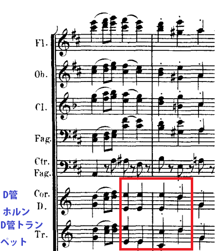 ベートーベンの第九、第四楽章の一部