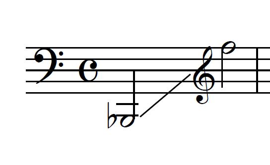 ファゴットの音域