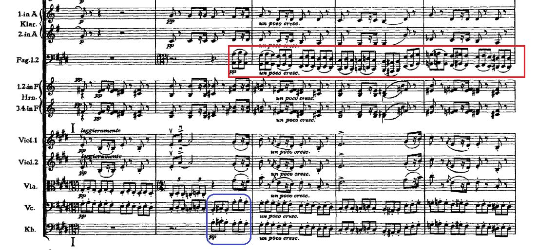 チャイコフスキー交響曲第六番第三楽章
