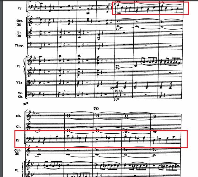 ベートーベン交響曲第四番第一楽章