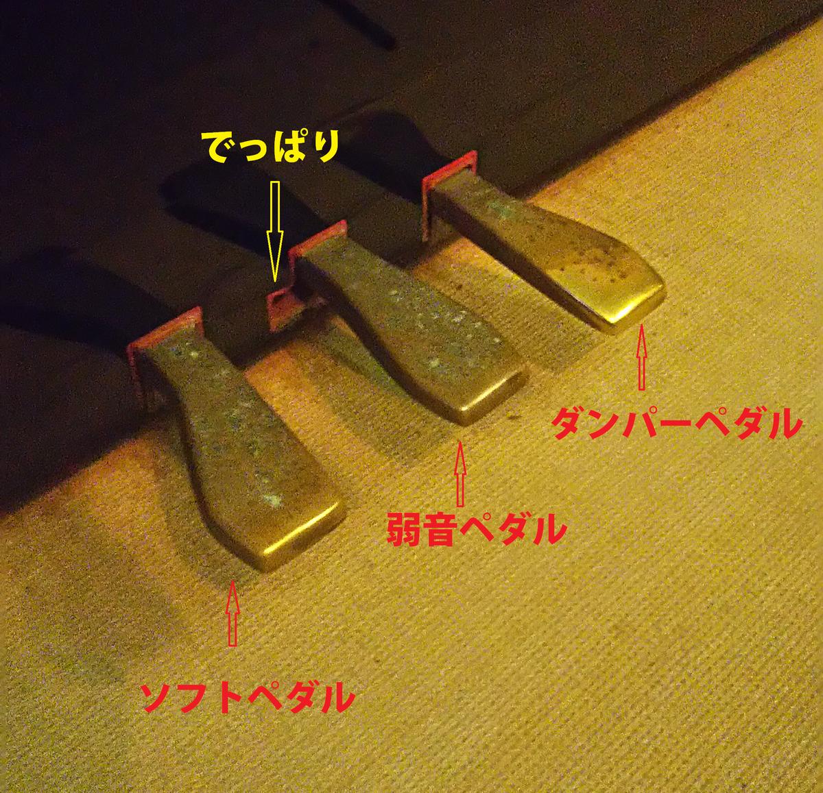 ペダルの説明図