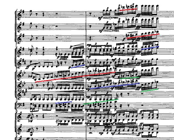 パ・ド・ドゥ 木管の上昇音形