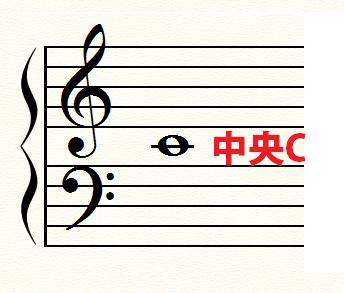 音 記号 書き方 ト