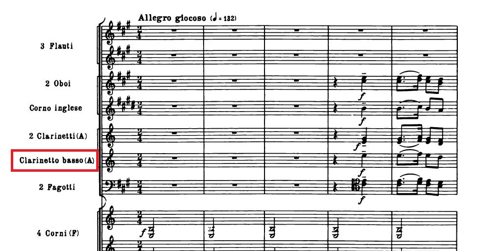 ジゴーニュおばさんとピエロの譜面