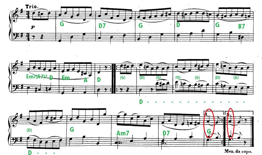 ト調のメヌエット 後半の譜面