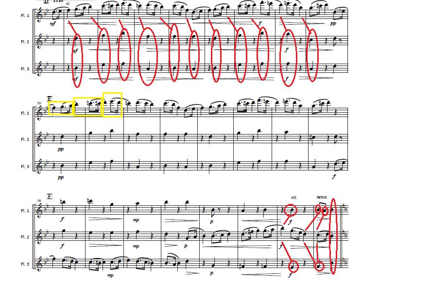 第二楽章トリオ