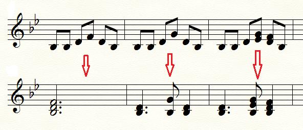 アルペジオの場合の和音の考え方