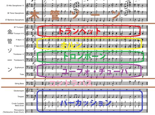 スコアの並び順の例(金管)