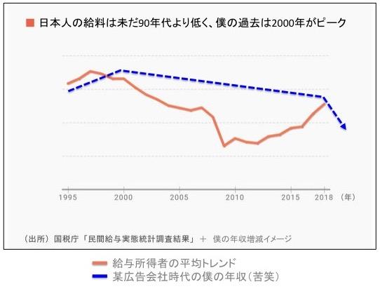 f:id:im_kurosuke:20201015070329j:plain