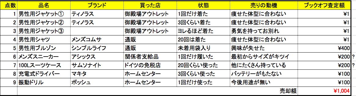 f:id:im_kurosuke:20201104195059p:plain