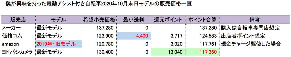 f:id:im_kurosuke:20201106130031p:plain